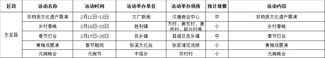 东至县活动.png